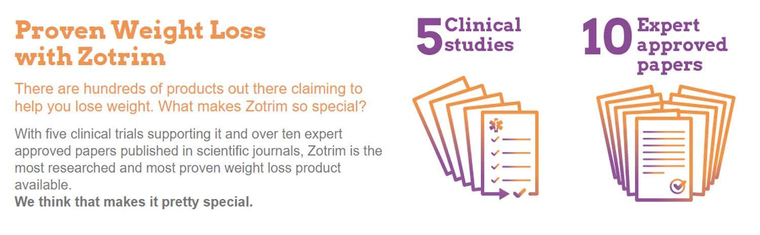 Zotrim Proven Weight Loss Aid with 5 Clinical Studies