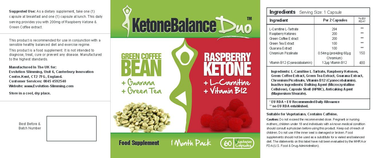 Raspberry Ketone Balance Duo Review | Scam, Side Effects, Should Buy?
